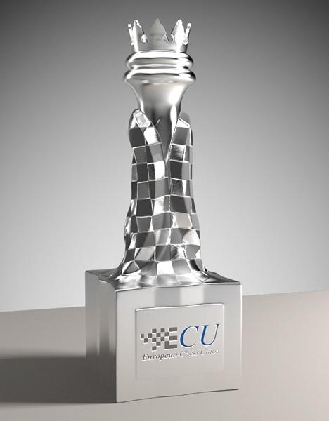 cup_ecu