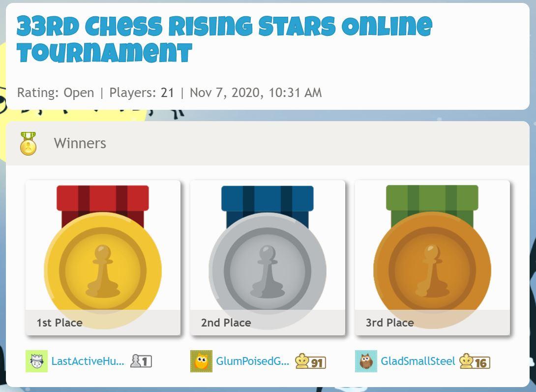33 Chess Rising Stars Online Tournament
