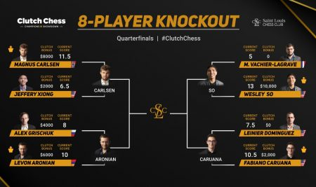 Clutch Chess USA final