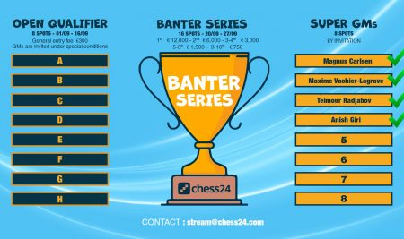 The chess24 Banter Series