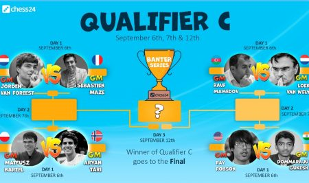 C Qualifier final stage of the chess24 Banter Series